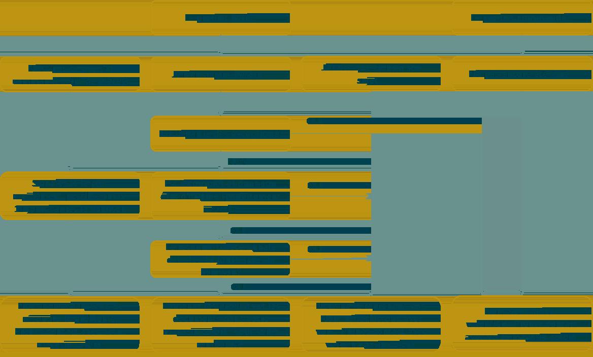 Schéma de la procédure de retour